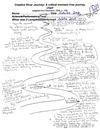 autoethnographic essay Five simple steps for helping students write ethnographic i have framed the essay question to five simple steps for helping students write ethnographic papers.